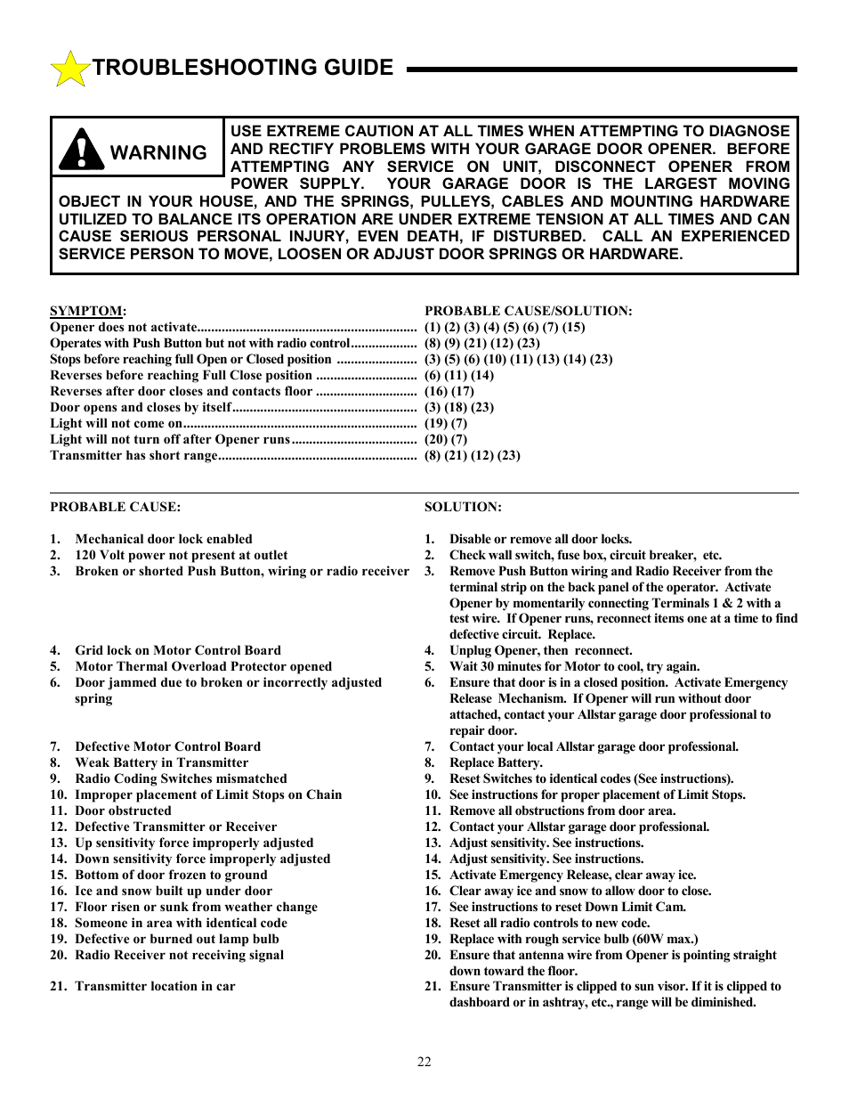 Troubleshooting Guide Warning Allstar Products Group Challenger Push Button Motor Control Circuit 1 Ac9300 User Manual Page 22 24