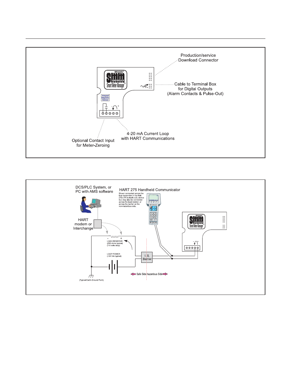 Smart Meter Manager Brooks Instrument Mt3809e User Manual Page Wiring Diagram 33 72