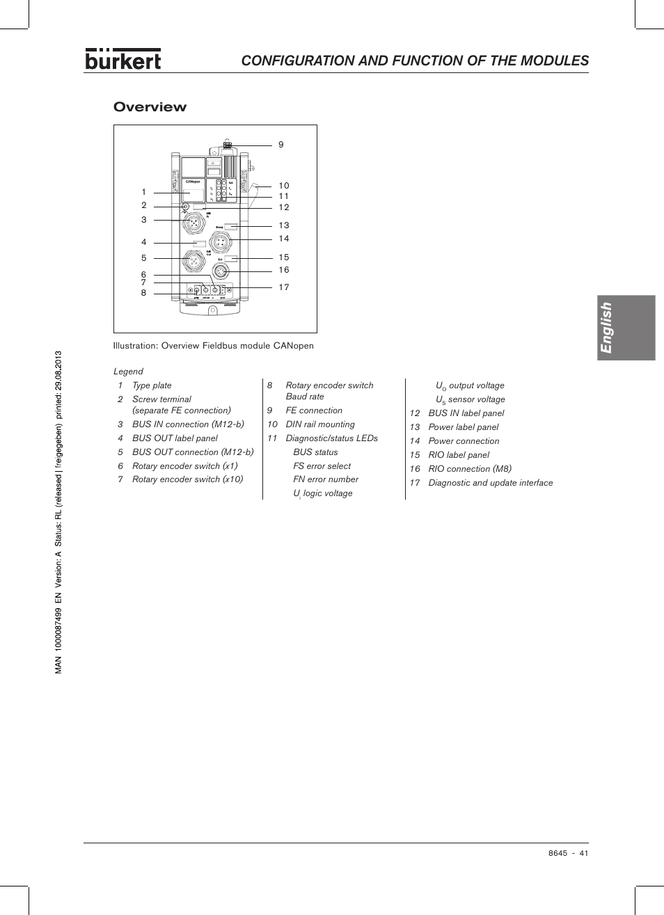 Overview Configuration And Function Of The Modules English Logic Diagram For 8 To 3 Encoder Burkert Type 8645 User Manual