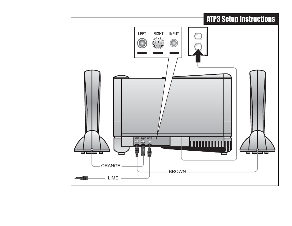 Altec Subwoofer Wiring - House Wiring Diagram Symbols •