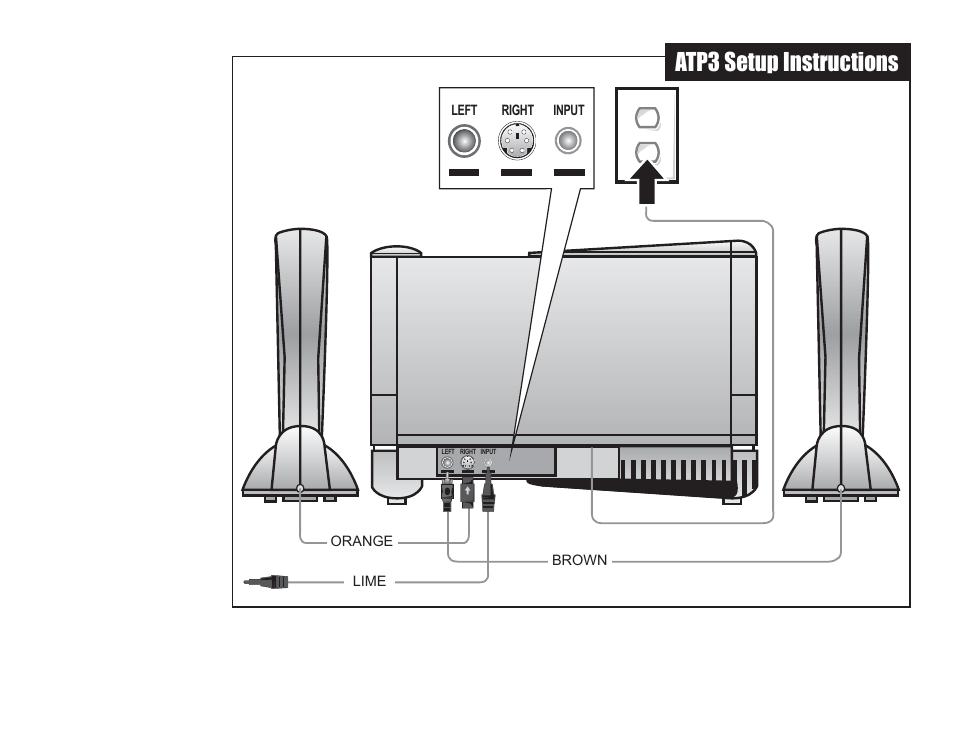 atp3 setup instructions altec lansing atp3 user manual page 4 4 rh manualsdir com altec lansing speaker atp3 user manual Altec Lansing Computer Speaker System