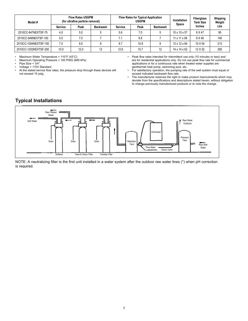 Typical installations   Hydrotech 2510 Valve nextSand