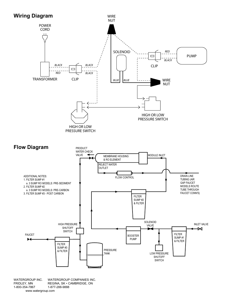 hydrotech ebp75tfc 3sf replacing the auto shutoff with a solenoid valve on economy reverse osmosis c_w booster pump page7 wiring diagram, flow diagram hydrotech ebp75tfc 3sf replacing room wiring diagram at fashall.co