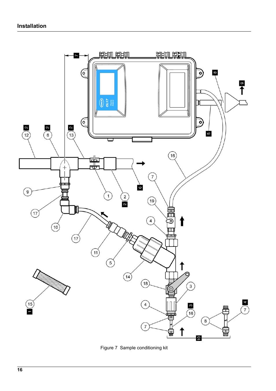 figure 7  when  ystem diagram in