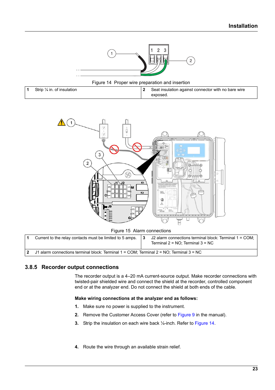 5 Recorder Output Connections  Figure 15  R To