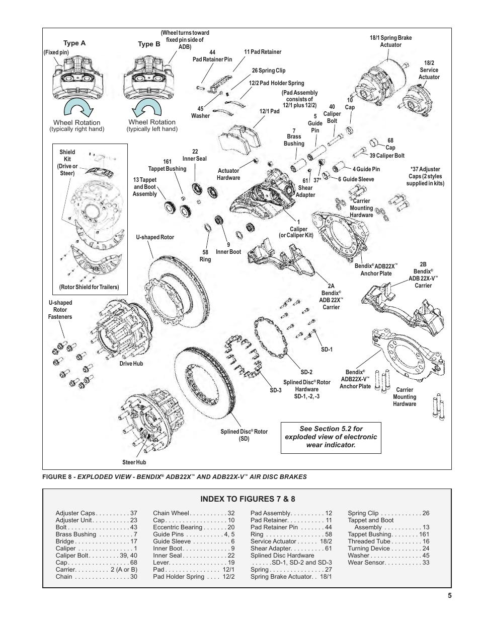 Service manual Repair Guides Bendix System 10 Bendix  954 x 1235 png ken-tool-bendix-adb22x-v-air-disc-brakes-page5.png