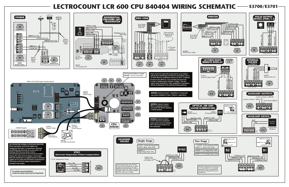 Liquid Controls Lcr600 Wiring Schematic User Manual
