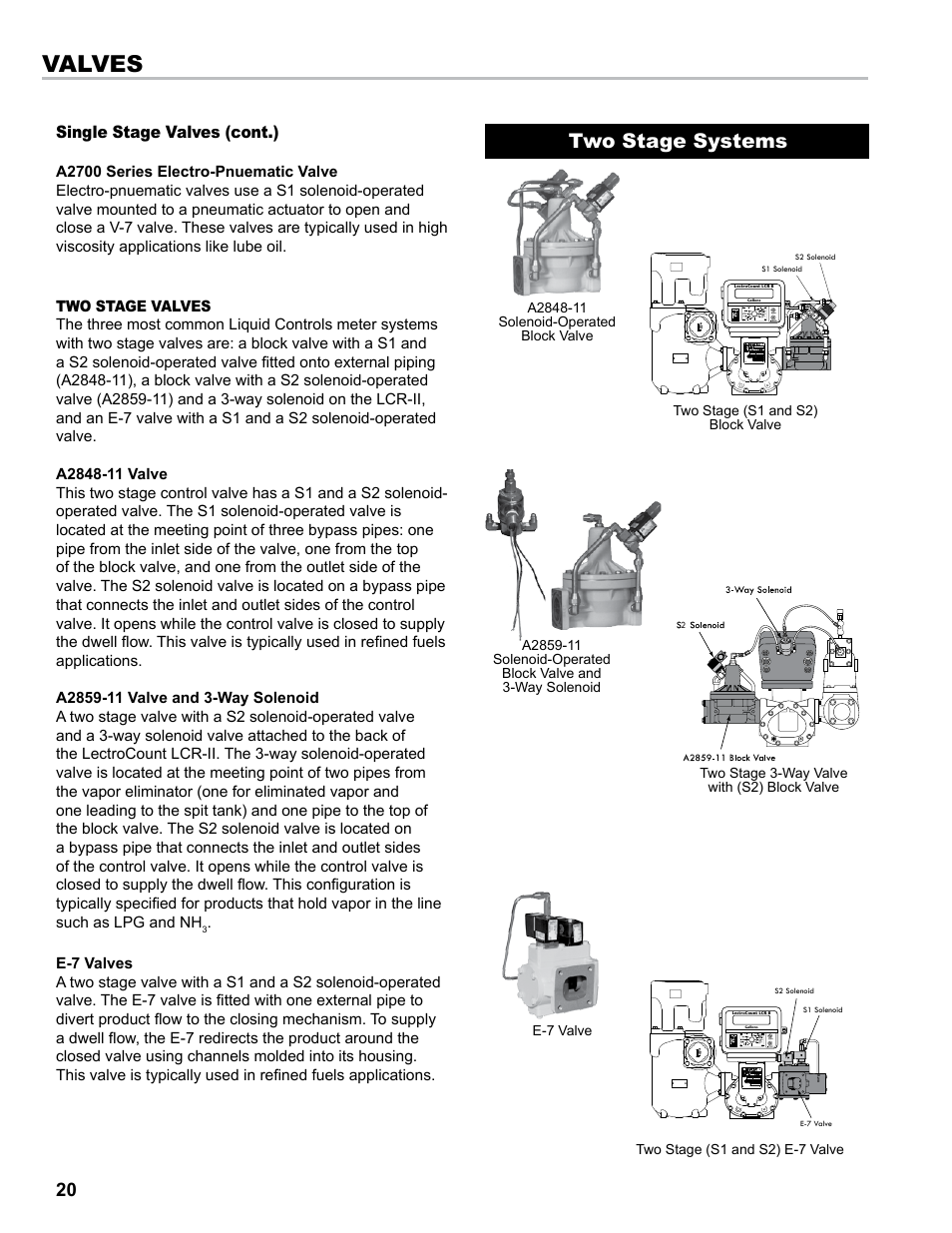 Valves Two Stage Systems Liquid Controls Lcr Ii Installation 3 Way Solenoid Valve Wiring Diagram E3655 E3656 User Manual Page 20 36