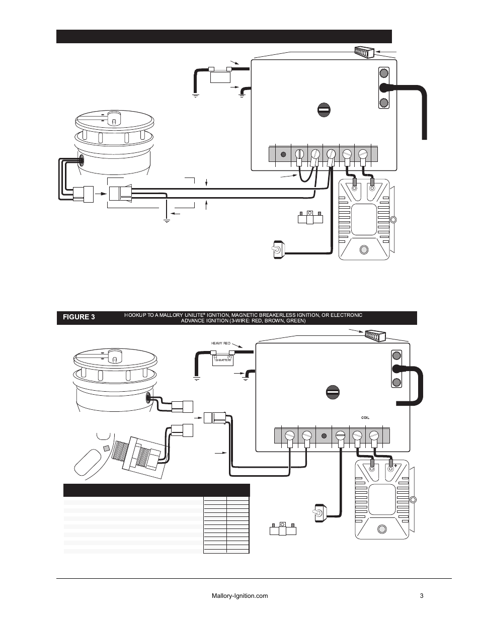 mallory ignition coil wiring diagram efcaviation
