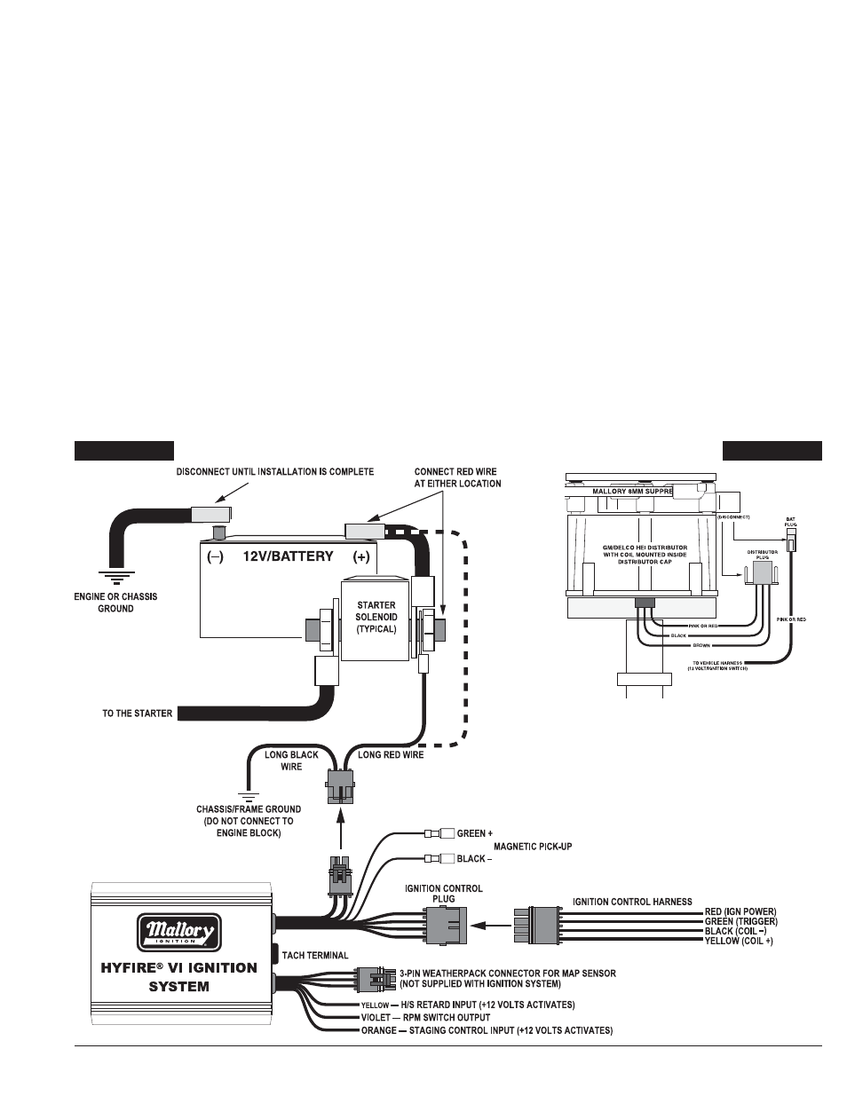 Basic Wiring Procedure