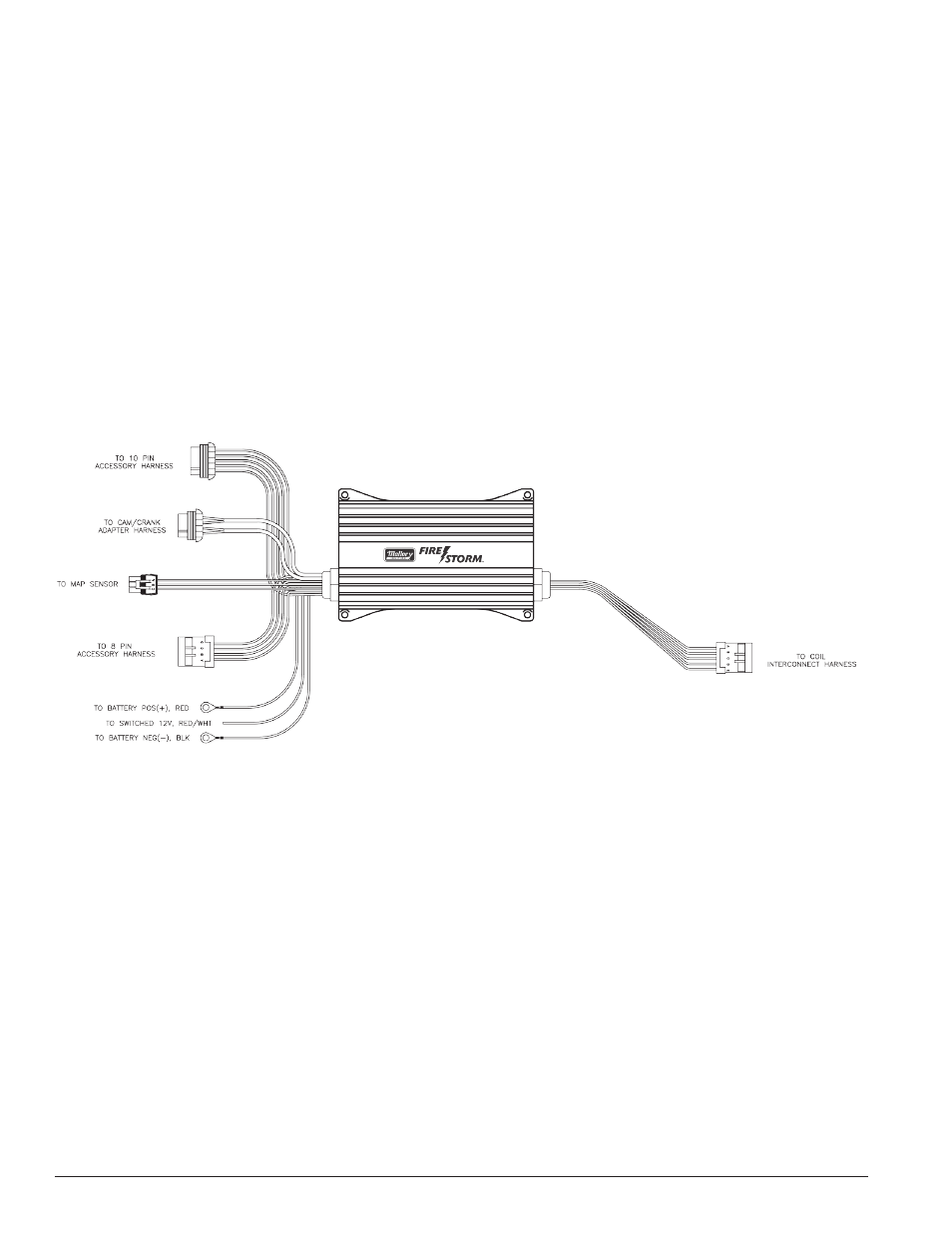 Wire Functions
