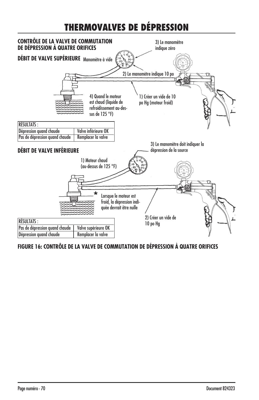 thermovalves de d pression mityvac mv8500 silverline elite rh manualsdir com Ob Use Mityvac Mityvac Replacement Parts