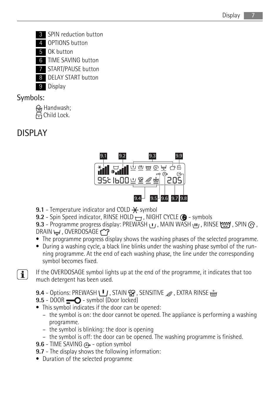 Display Symbols Aeg Lavamat Ln 79689a3 User Manual Page 7 40