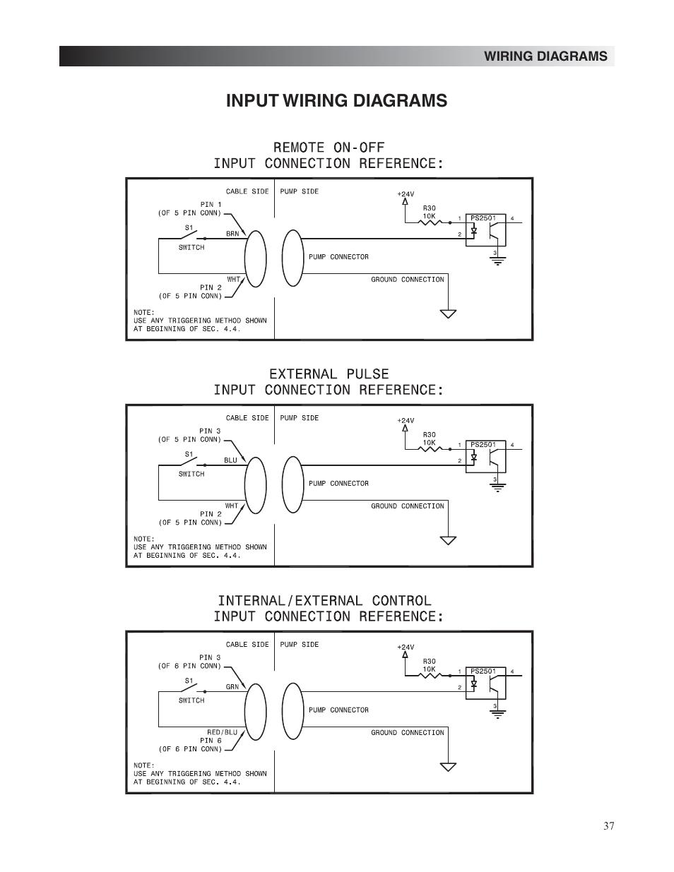Input Wiring Diagrams