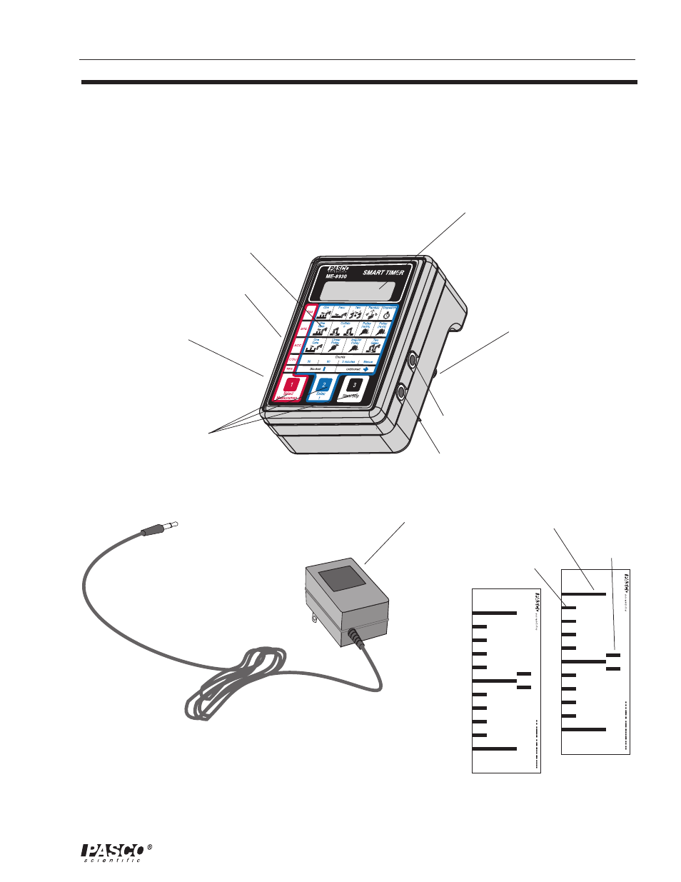 equipment  figure 1