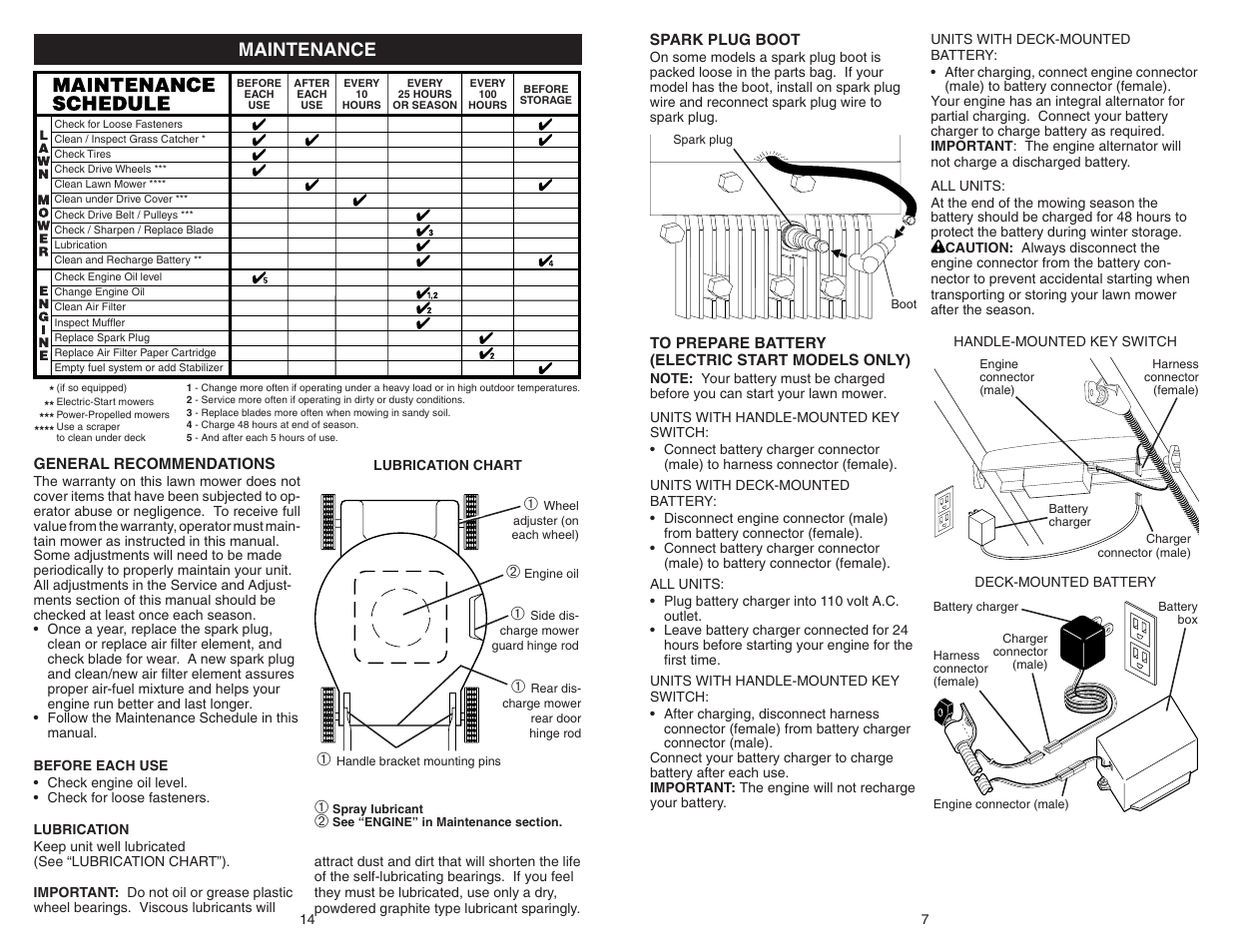Poulan Lawn Mower Wiring Diagram Maintenance Pro Pr625y22rkp User Manual Page 7 10