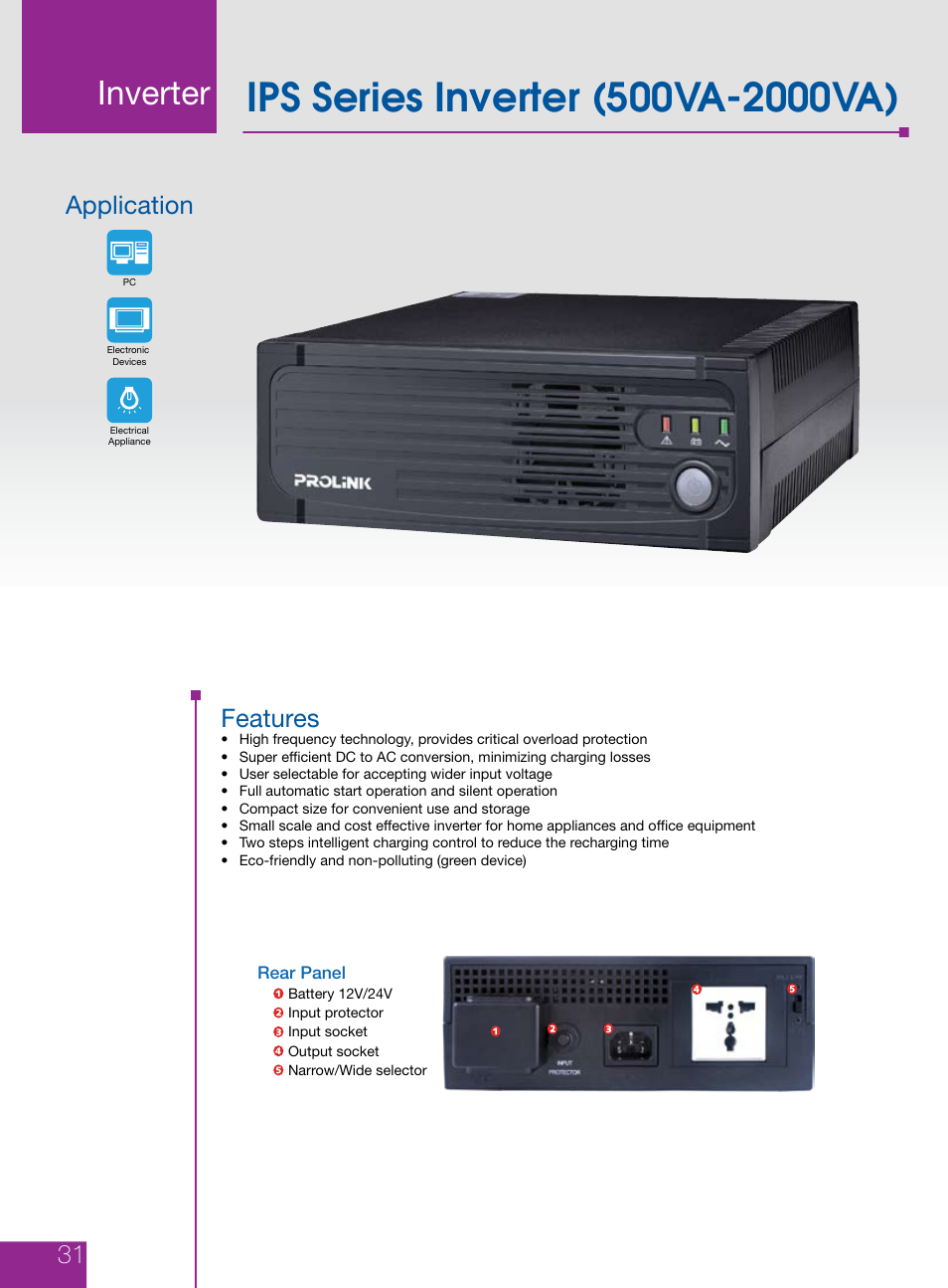 Prolink Ips2000 Ips2400 Inverter 2400va 1400w Please Note The Machines Below Do Not Require Qc Gage In Order To Interface With Calc