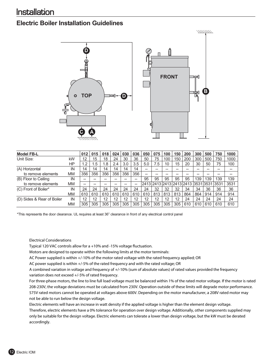 Electric Boiler Installation Manual Worksheet And Wiring Diagram Amptec Guidelines Fulton Rh Manualsdir Com Duct Hydronic