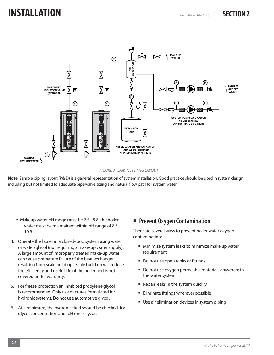 Installation Prevent Oxygen Contamination Fulton Endura Edr Piping Layout Requirements Condensing Hydronic Boiler User Manual Page 14 68