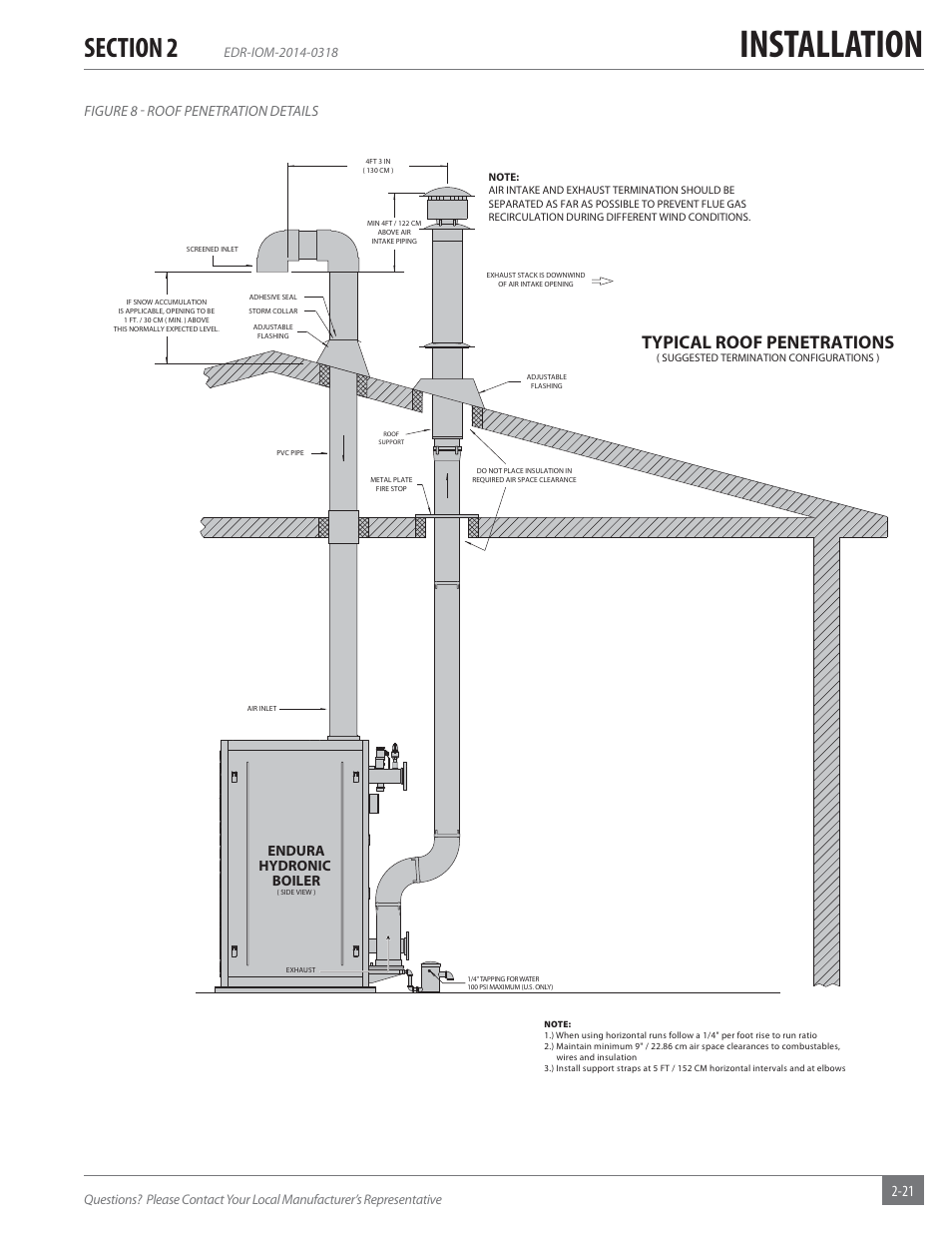 Installation Typical Roof Penetrations Endura Hydronic