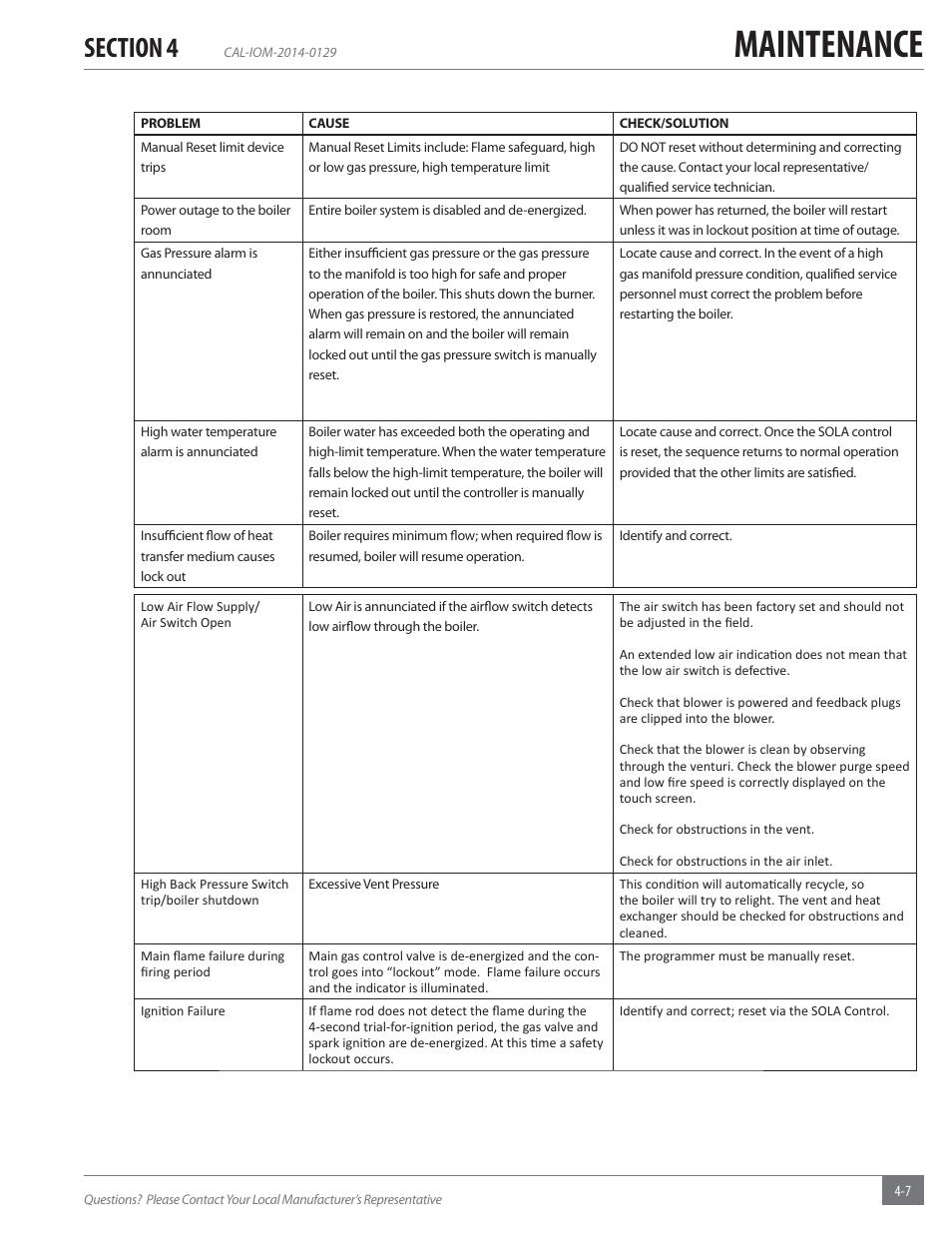 Maintenance | Fulton Caliber (CAL) Condensing Hydronic