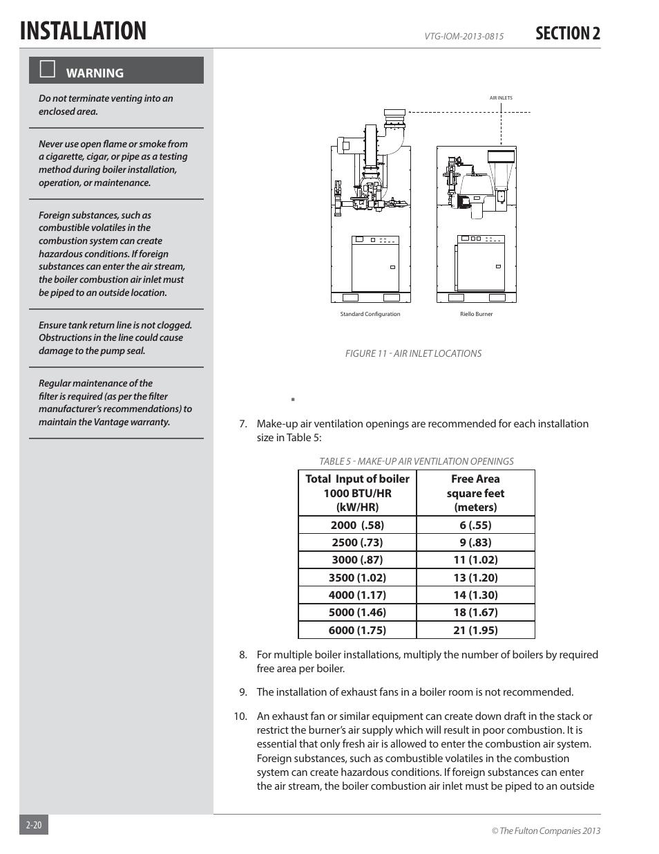 Fulton Vantage Boiler Manuals Enthusiast Wiring Diagrams Guitar For Installation Vtg Fully Condensing Hydronic Rh Manualsdir Com Manual