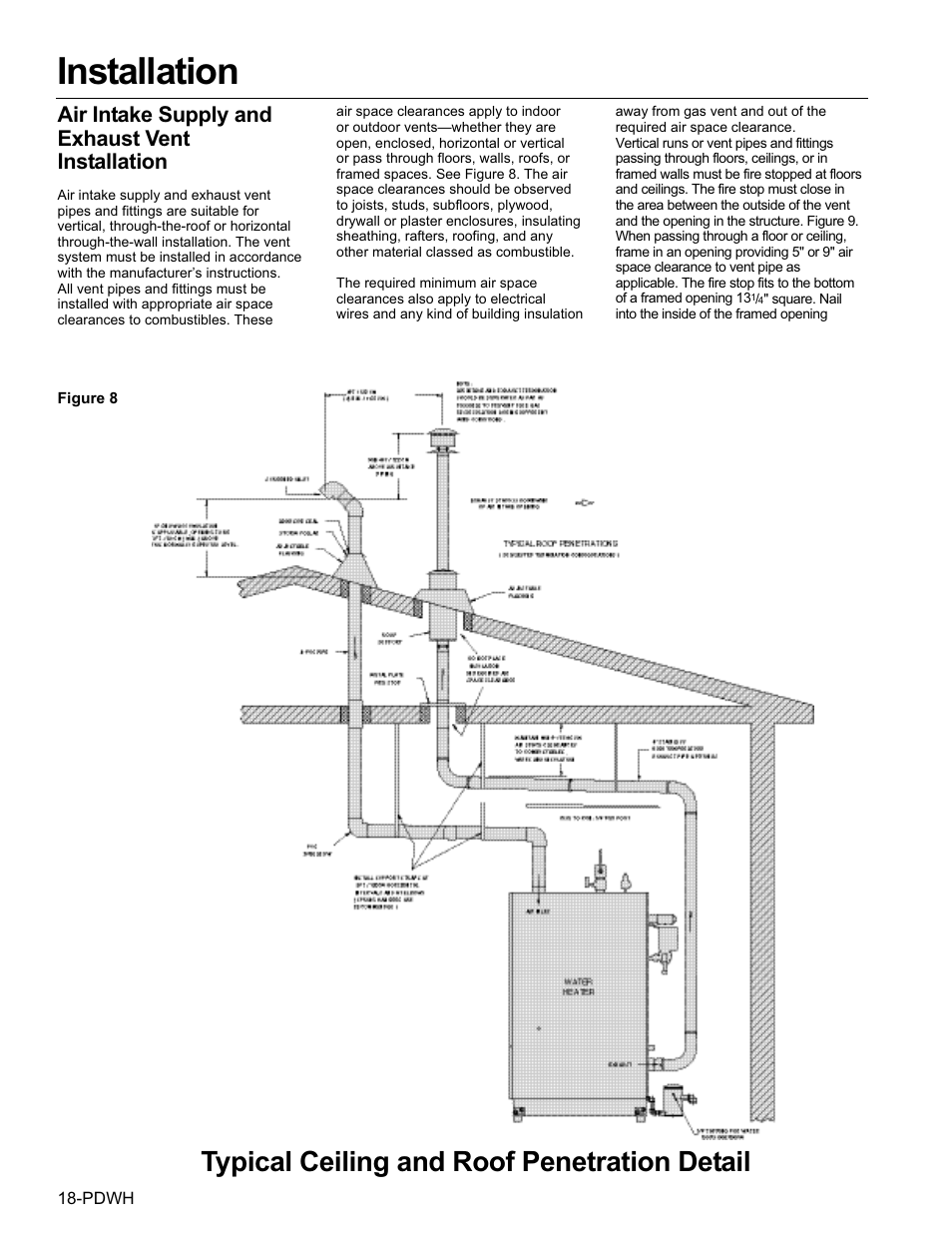 Topic, very roof pipe penetration and detail