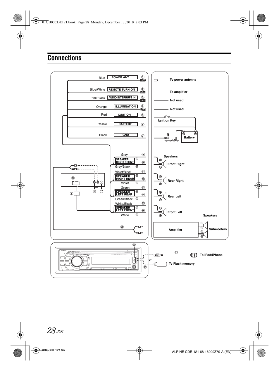 alpine cde 102 wire diagram