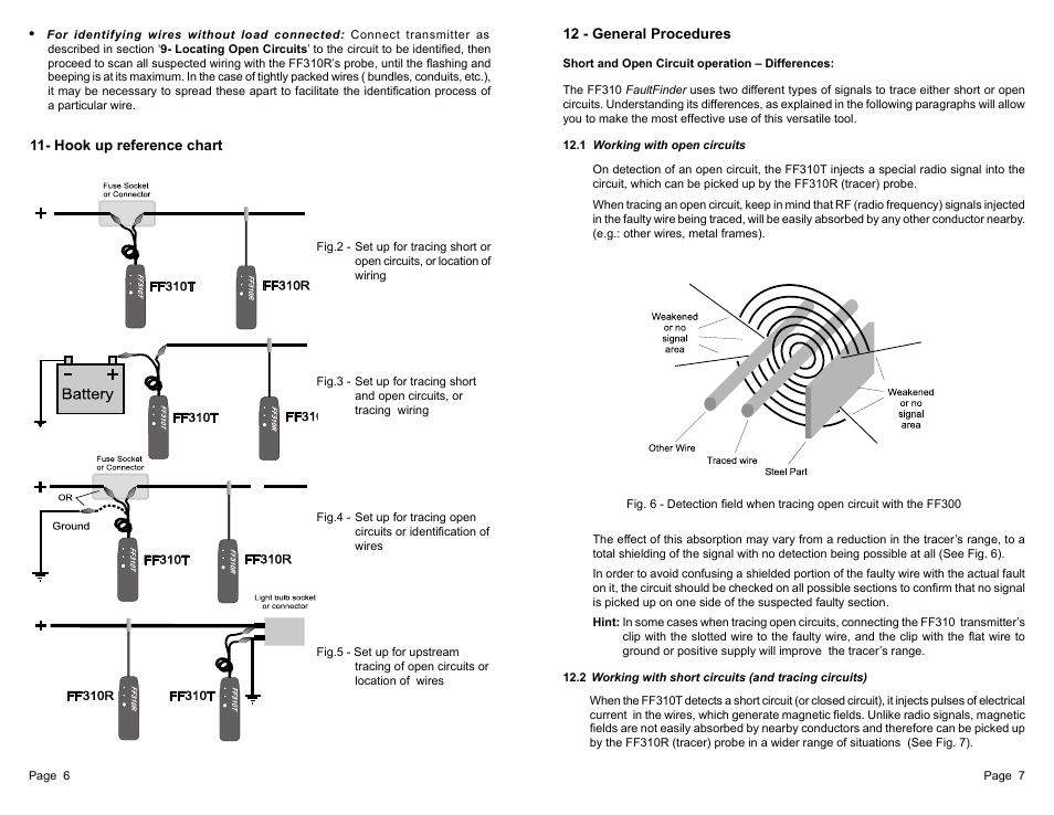 general technologies ff310 fault finder for electrical. Black Bedroom Furniture Sets. Home Design Ideas