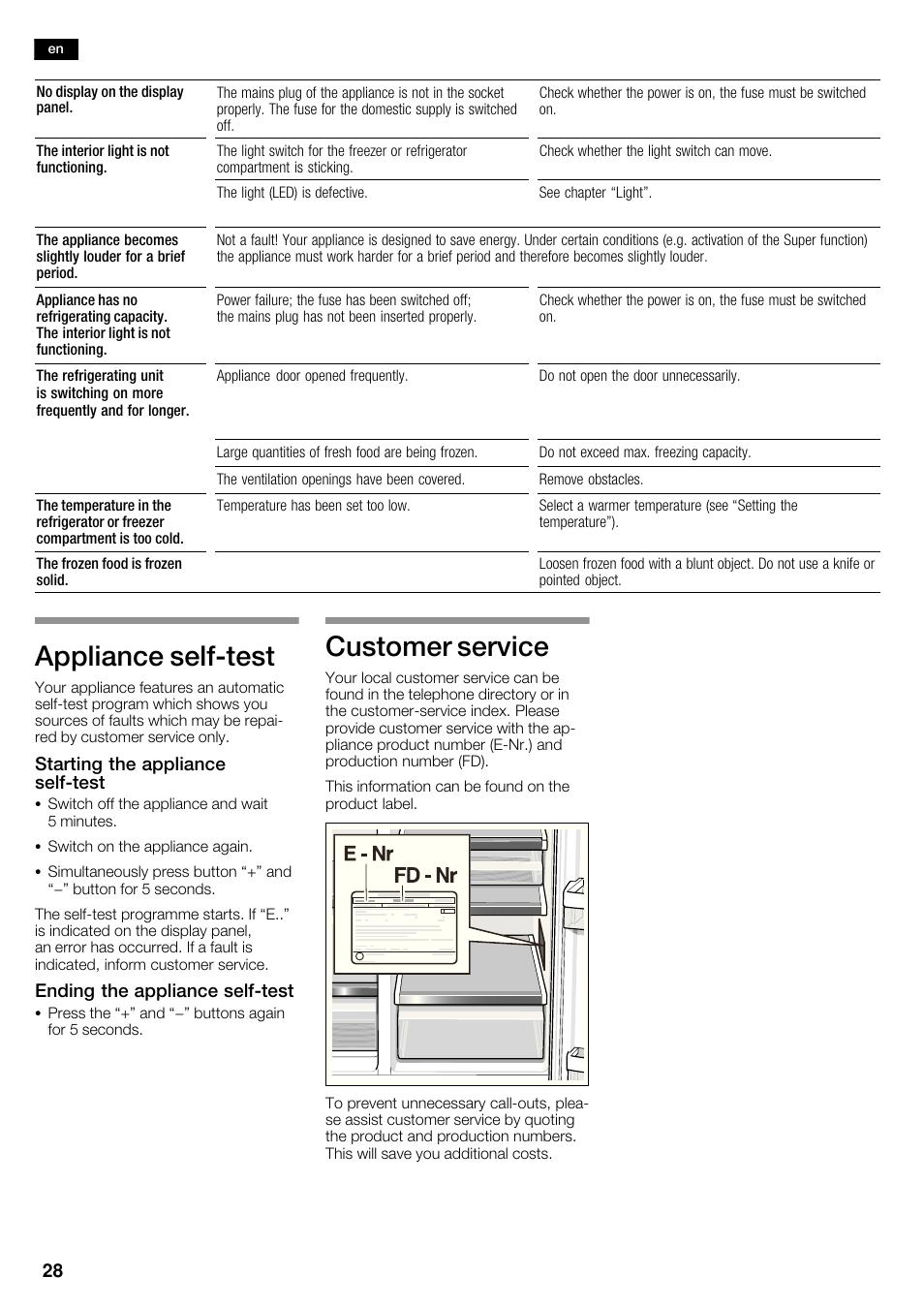 Liance Selfćtest Customer Service Bosch Kan62v40 Frigo