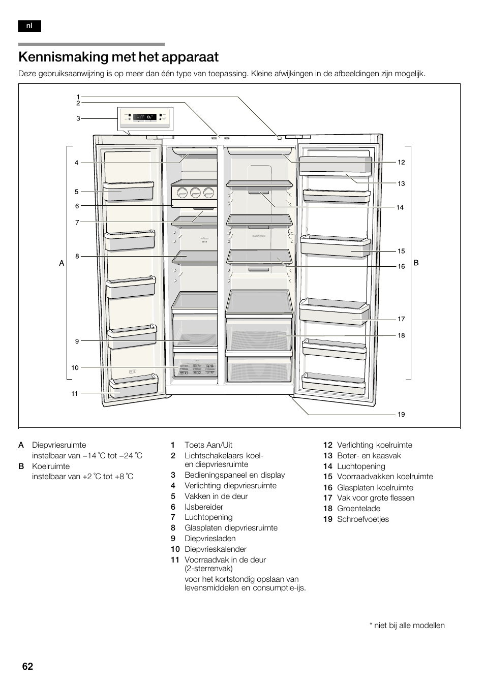 Kennismaking met het apparaat | Bosch KAN62V40 Frigo-congelatore Side by  Side Inox look User