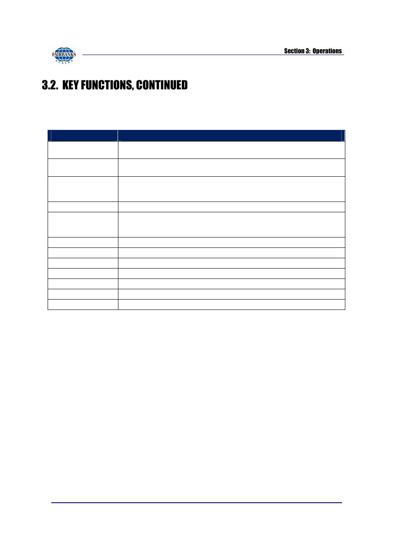 Key functions, continued, External keyboard | Fairbanks FB2550 SERIES User  Manual | Page 15 / 186