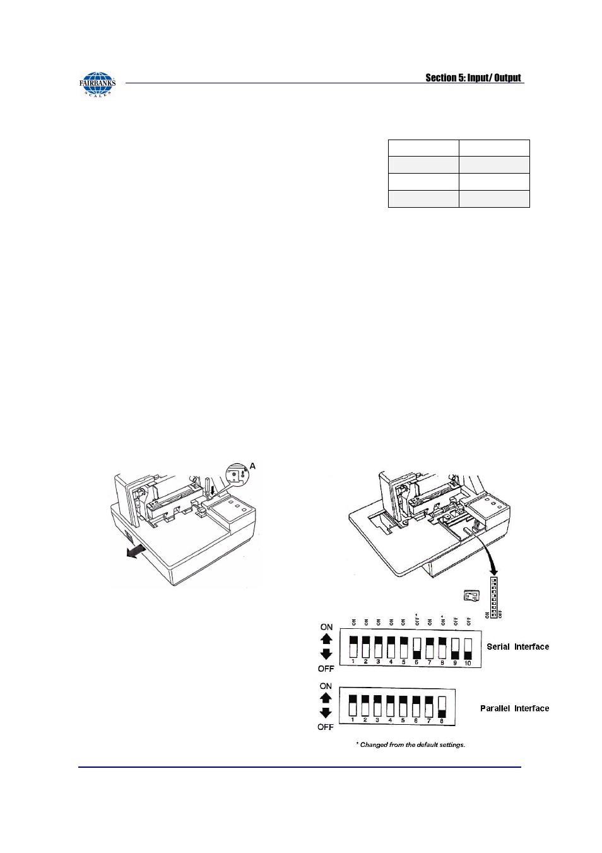 Sp298 printer settings | Fairbanks FB2550 SERIES User Manual | Page 73 / 186