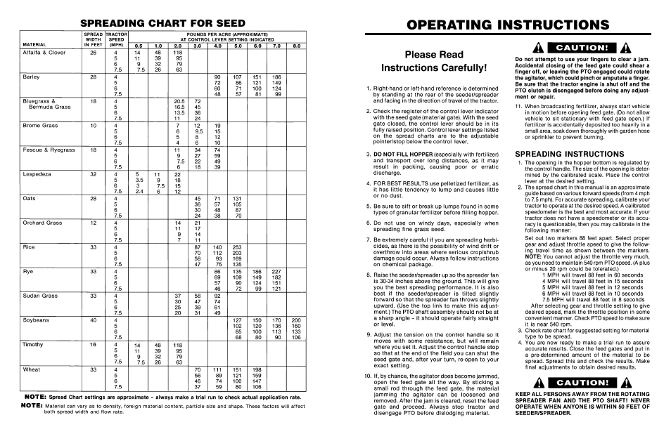 Operating Instructions Spreading Chart For Seed Farm Star Csp