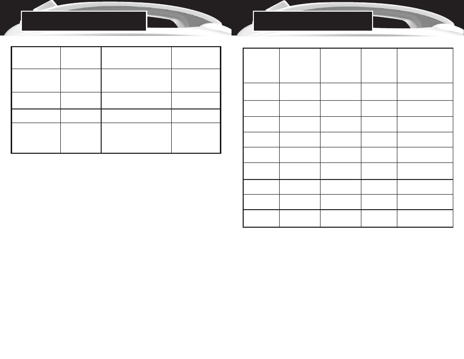 Meat steaming chart, Cooking rice (cont ), Rice/water