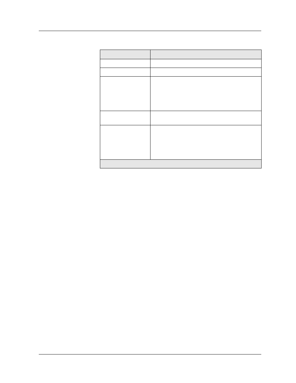 Cli commands, Creating a static route to a null interface