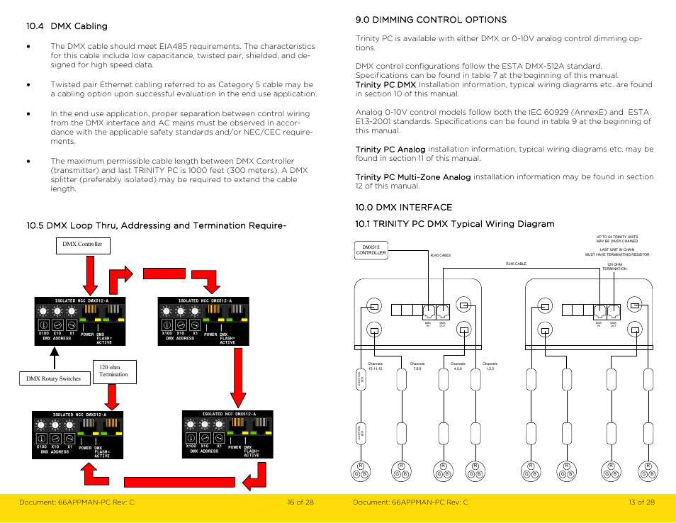 4 Dmx Cabling 1 Trinity Pc Dmx Typical Wiring Diagram 0 Dimming