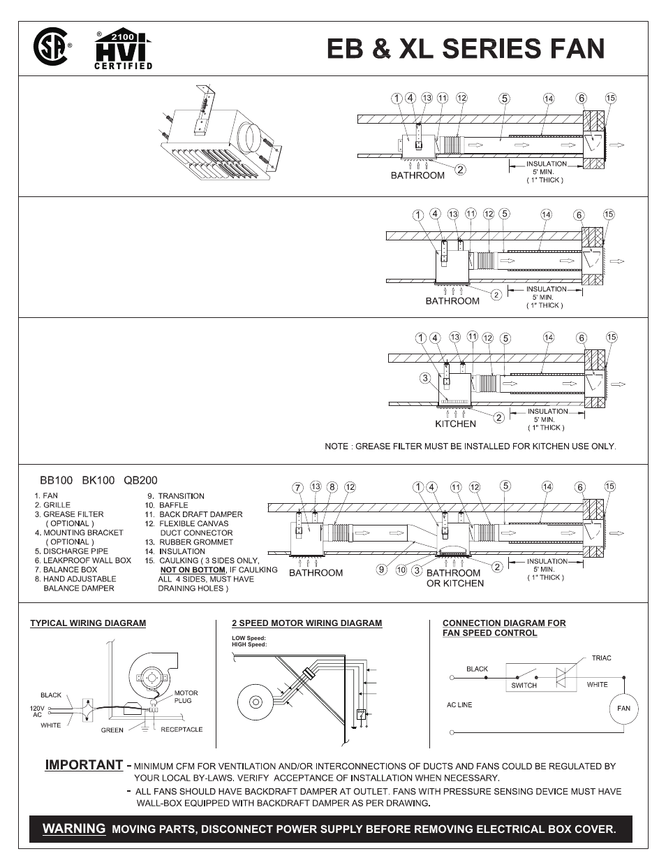 Reversomatic Cf 170 2 Two Speed User Manual Pages Also For Wiring Diagrams Rs 90