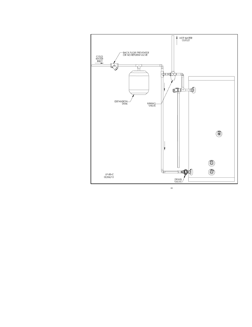 HTP SuperStor Ultra Indirect Fired Water Heaters User Manual | Page on livestock water heater, under counter water heater, portable water heater, coil water heater, submersible water heater, off-grid water heater, hybrid water heater, electric water heater, tankless gas water heater, solar water heater, heating water heater,