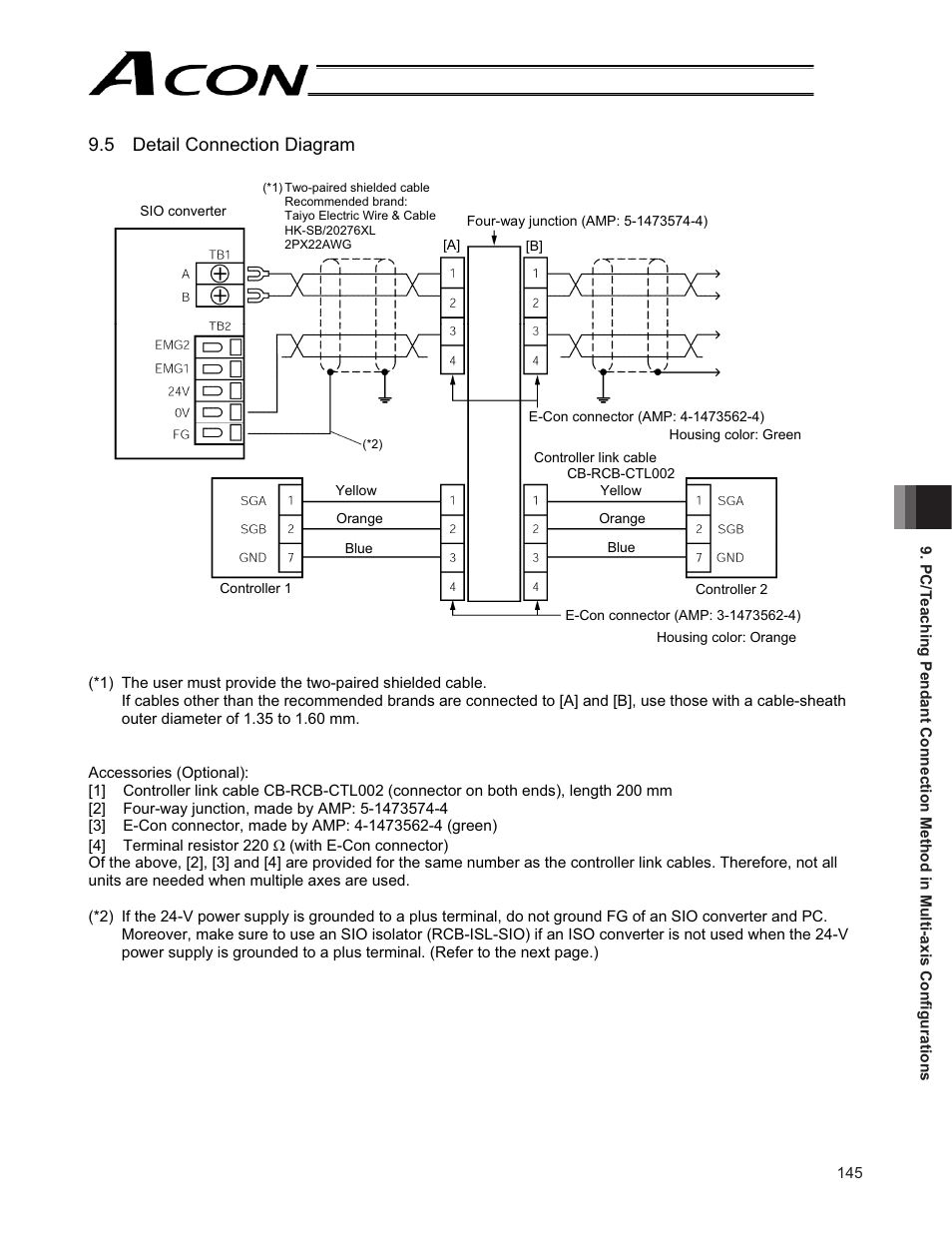 5 Detail Connection Diagram Iai America Acon Cg User Manual Page Isl Wiring 159 196
