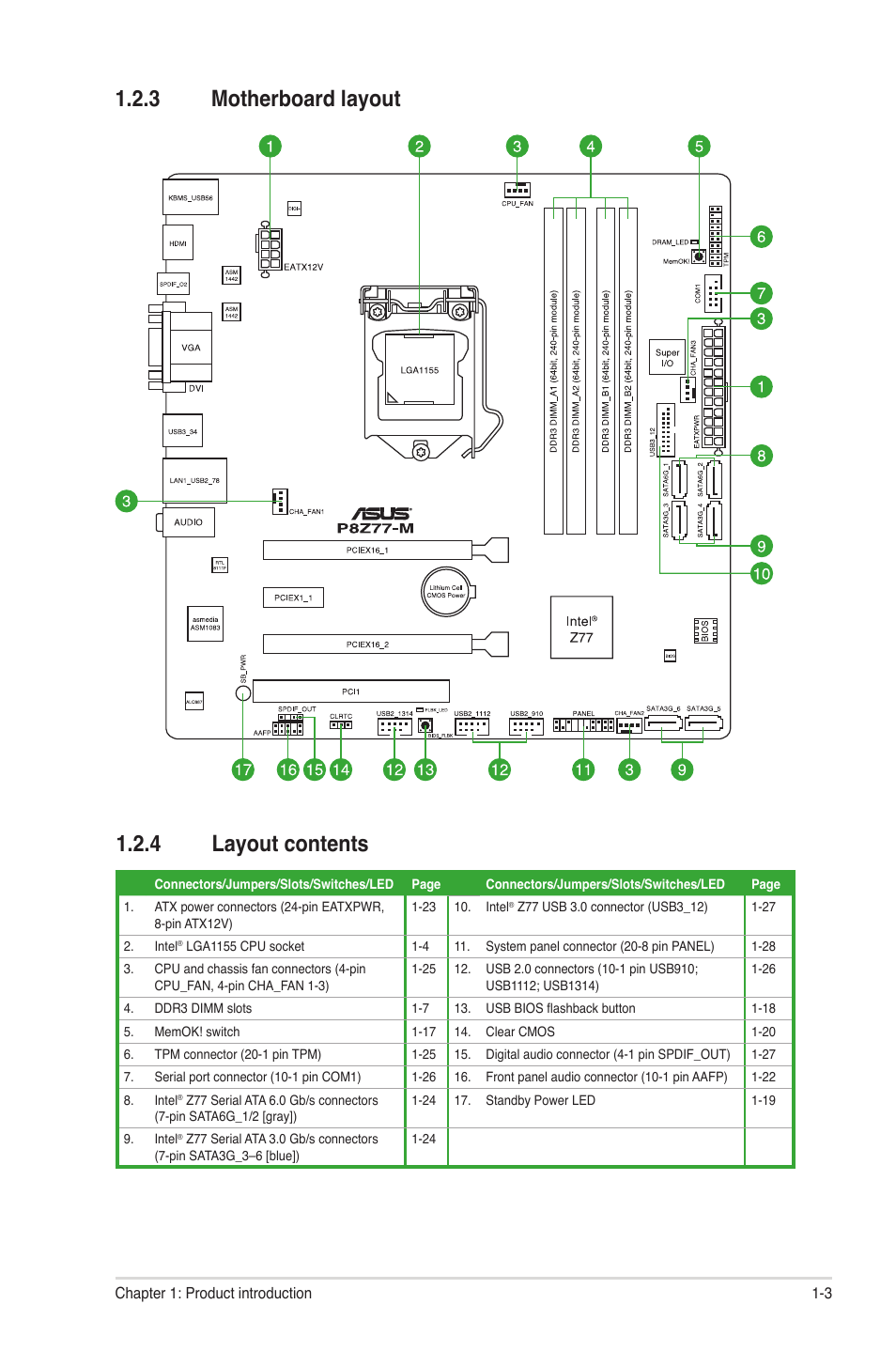 3 Motherboard Layout 4 Contents Asus Diagram With Labels On Usb To Serial Port P8z77 M User Manual Page 13 74