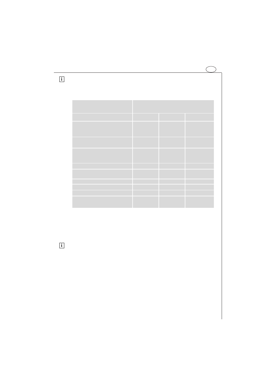 General Operating Instructions Suitable Ovenware Double