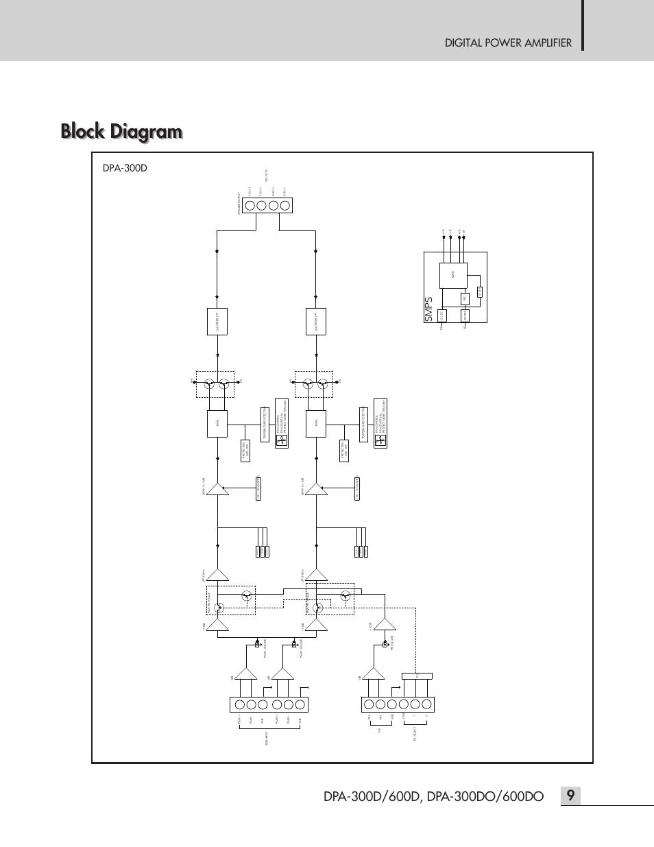 Block Diagram  Digital Power Amplifier  Dpa