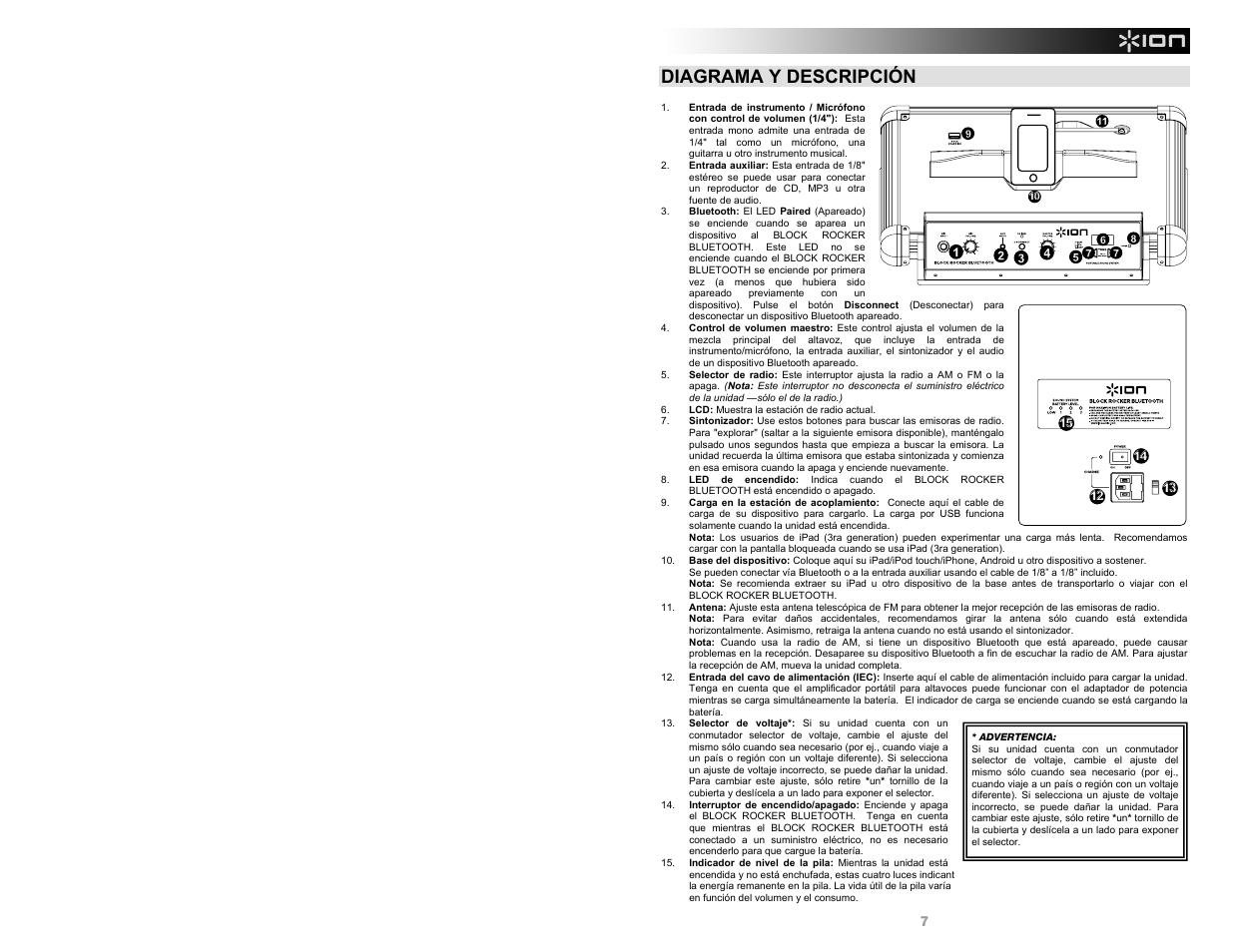 Diagrama y descripción | ION Audio Block Rocker Bluetooth - iPA56B User  Manual | Page 7