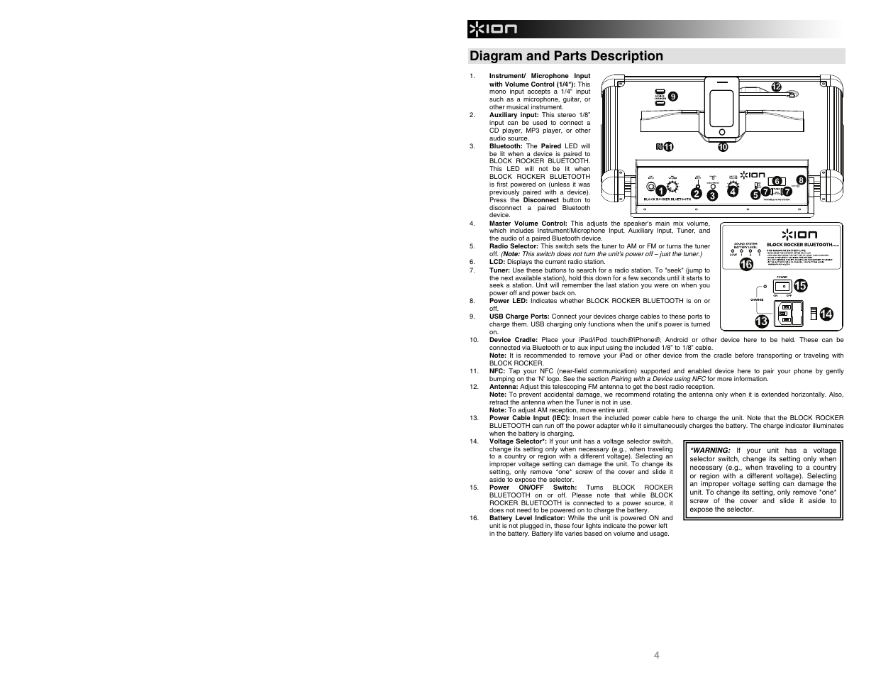 Diagram and parts description | ION Audio Block Rocker Bluetooth iPA56C User  Manual | Page 4