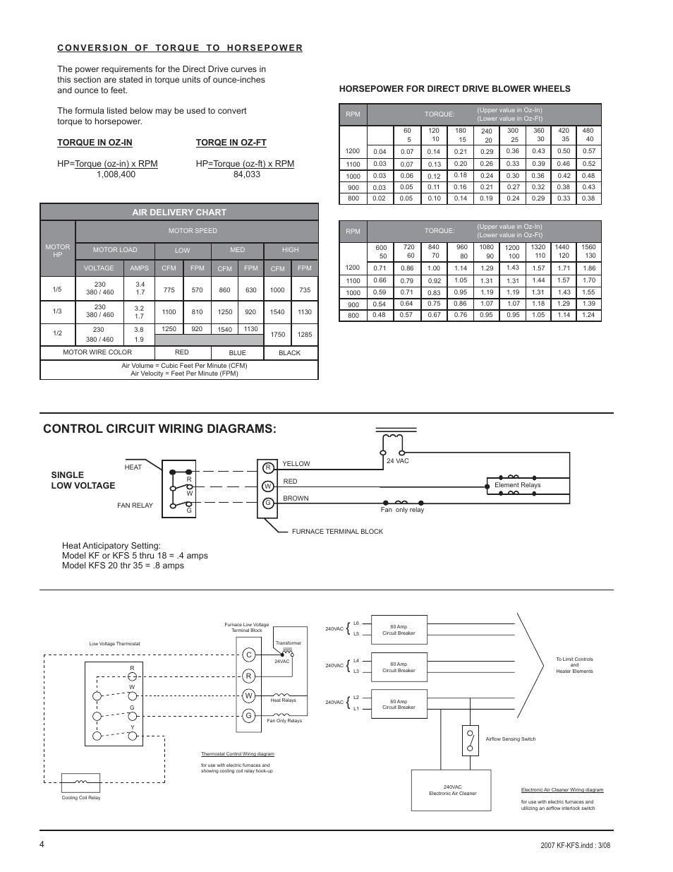 Control Circuit Wiring Diagrams