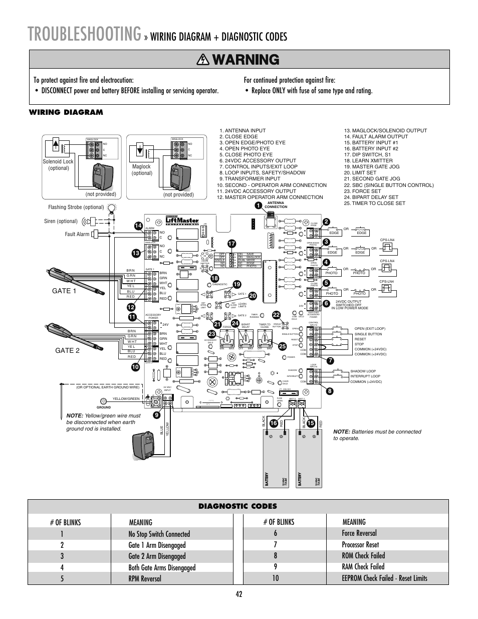 liftmaster la400 residential dc linear gate operator page43 wiring diagram, diagnostic codes, troubleshooting liftmaster liftmaster wiring diagram at mifinder.co
