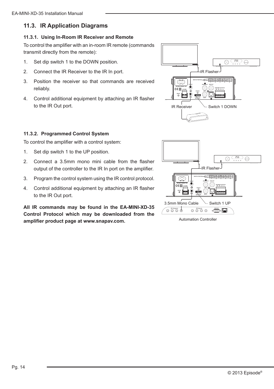 Ir application diagrams, Using in-room ir receiver and remote