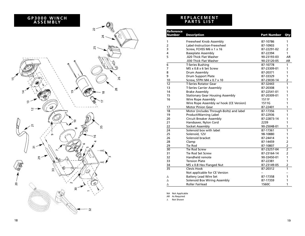 superwinch gp2300 1 043 kgs 12v user manual page 10 34 rh manualsdir com