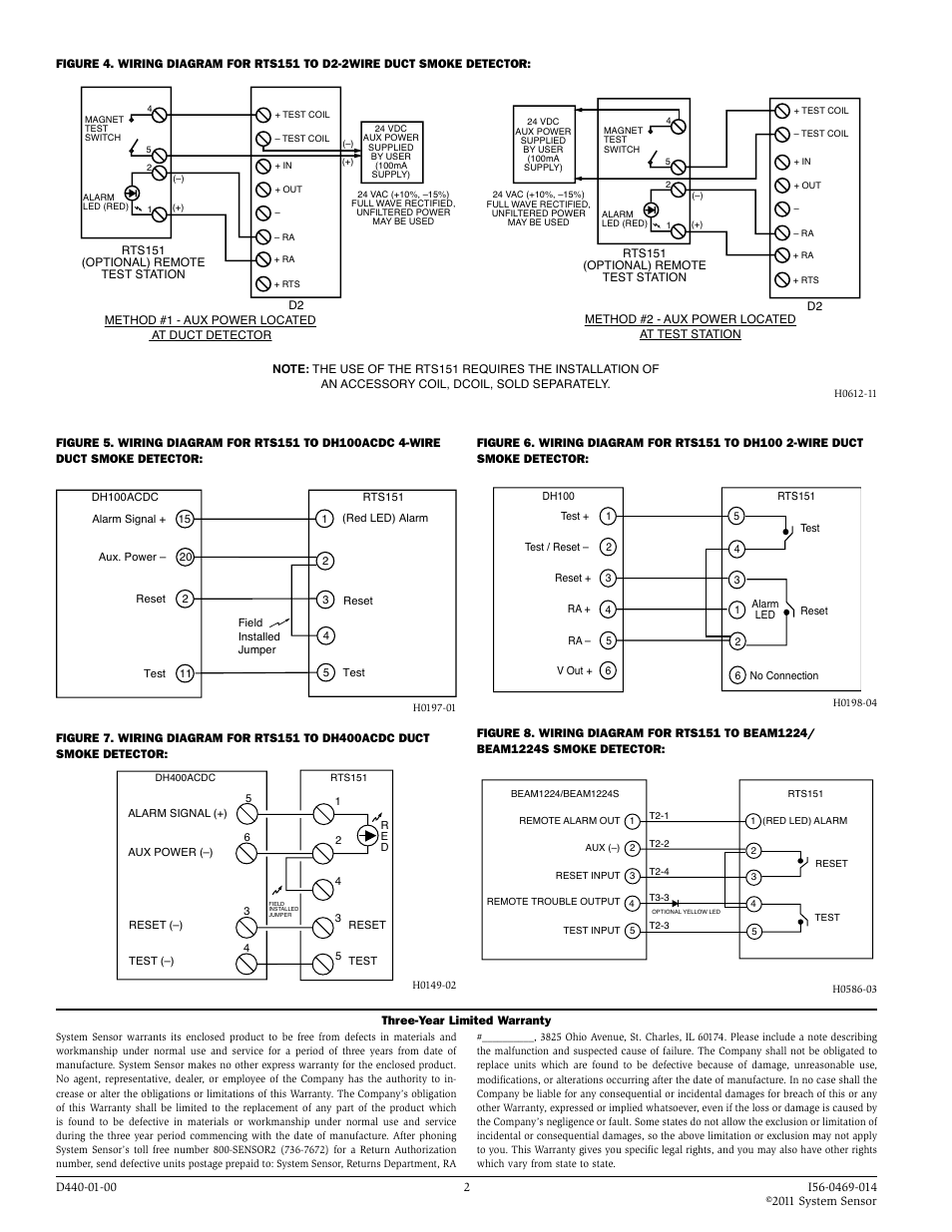 System Sensor Wiring Diagram Diagrams Source Speed Rts151 User Manual Page 2 Vehicle